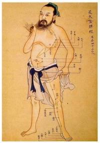 Qigong for Men